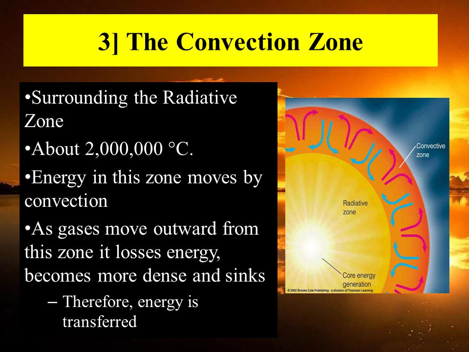 3] The Convection Zone Surrounding the Radiative Zone About 2,000,000 °C.