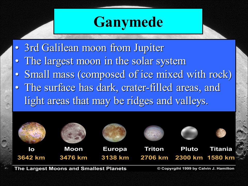 Galilean Moons Ganymede Ganymede 3rd Galilean Moon