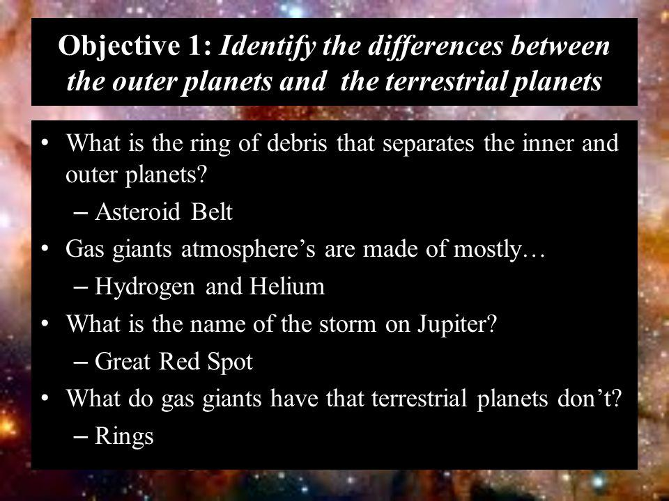 Objective 1: Identify the differences between the outer planets and the terrestrial planets What is the ring of debris that separates the inner and ou