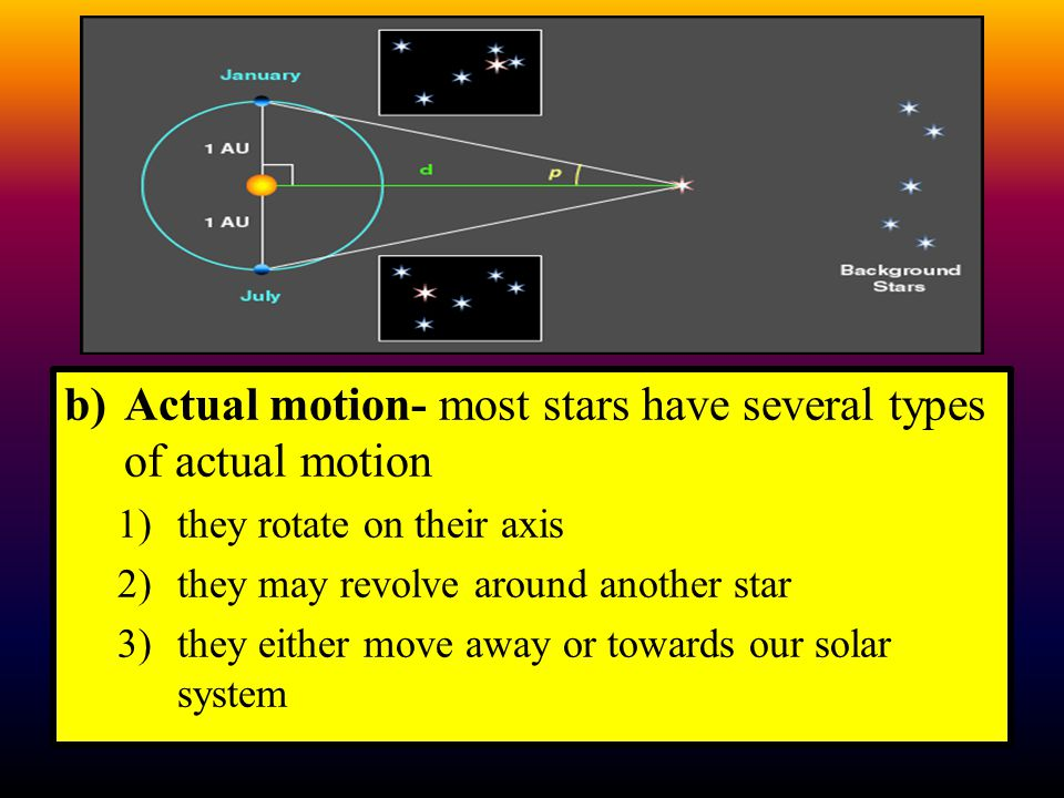 b)Actual motion- most stars have several types of actual motion 1)they rotate on their axis 2)they may revolve around another star 3)they either move