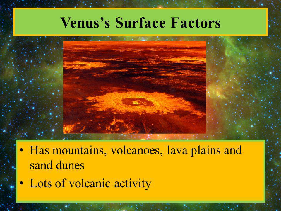 Venus's Surface Factors Has mountains, volcanoes, lava plains and sand dunes Lots of volcanic activity