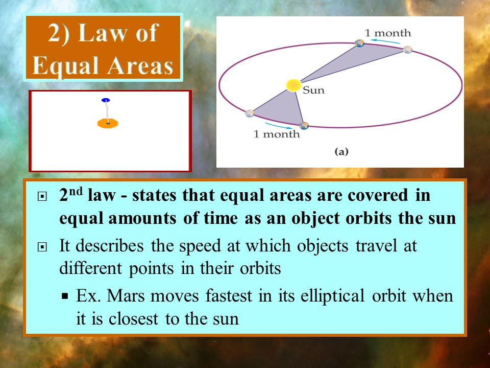  2 nd law - states that equal areas are covered in equal amounts of time as an object orbits the sun  It describes the speed at which objects travel at different points in their orbits  Ex.