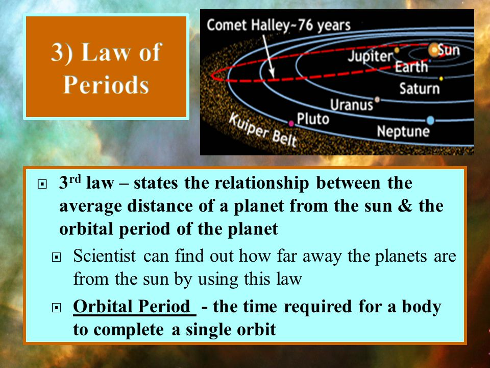  3 rd law – states the relationship between the average distance of a planet from the sun & the orbital period of the planet  Scientist can find out how far away the planets are from the sun by using this law  Orbital Period - the time required for a body to complete a single orbit