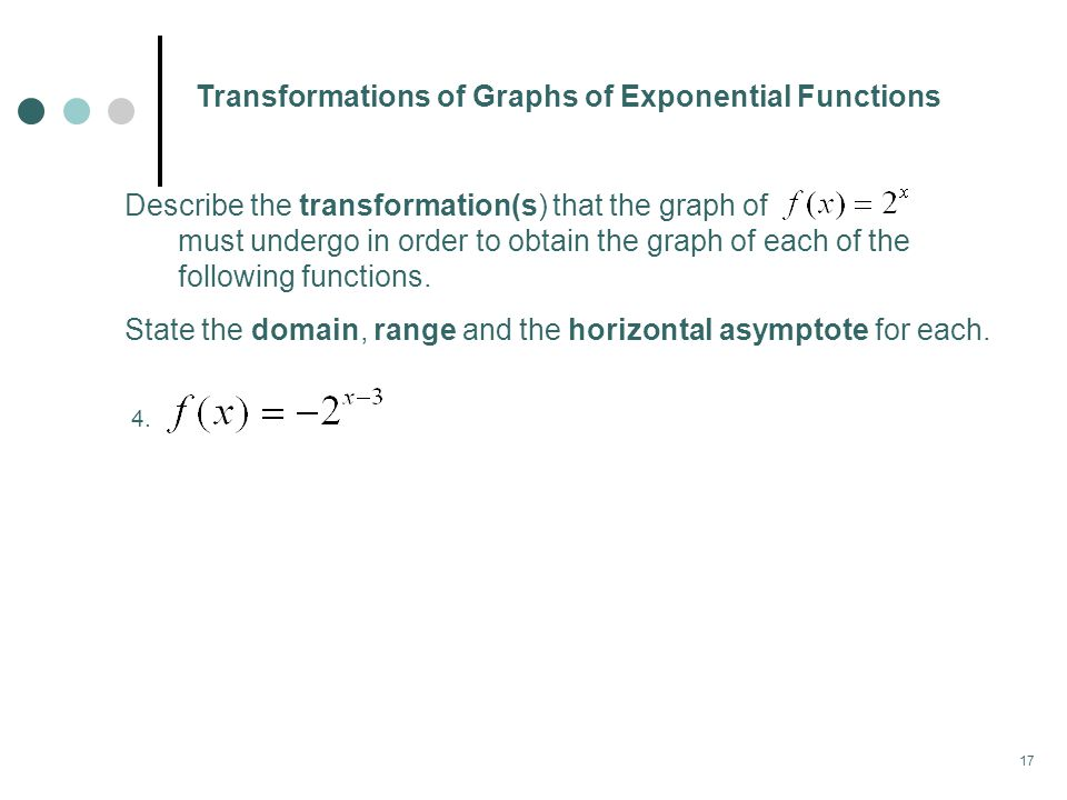 17 Transformations of Graphs of Exponential Functions Describe the transformation(s) that the graph of must undergo in order to obtain the graph of each of the following functions.