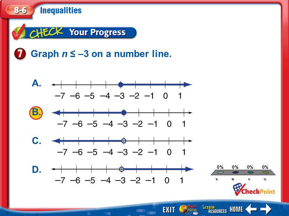 1.A 2.B 3.C 4.D Example 7 Graph n ≤ –3 on a number line. A. B. C. D.