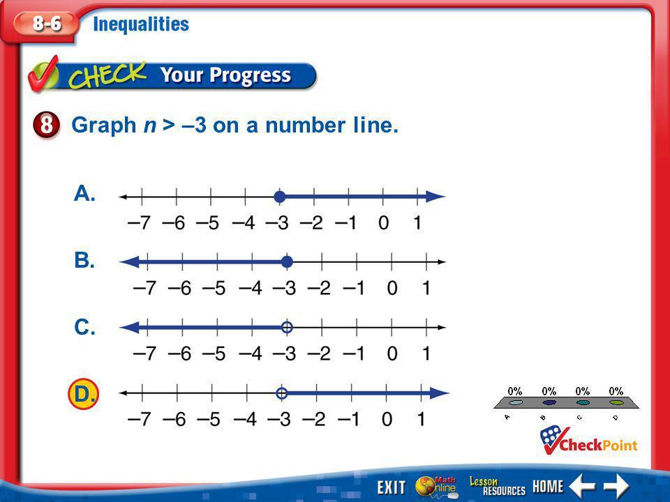 1.A 2.B 3.C 4.D Example 8 Graph n > –3 on a number line. A. B. C. D.