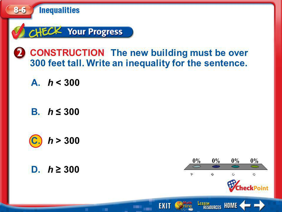 Example 8 Graph an Inequality Graph n > –1 on a number line.
