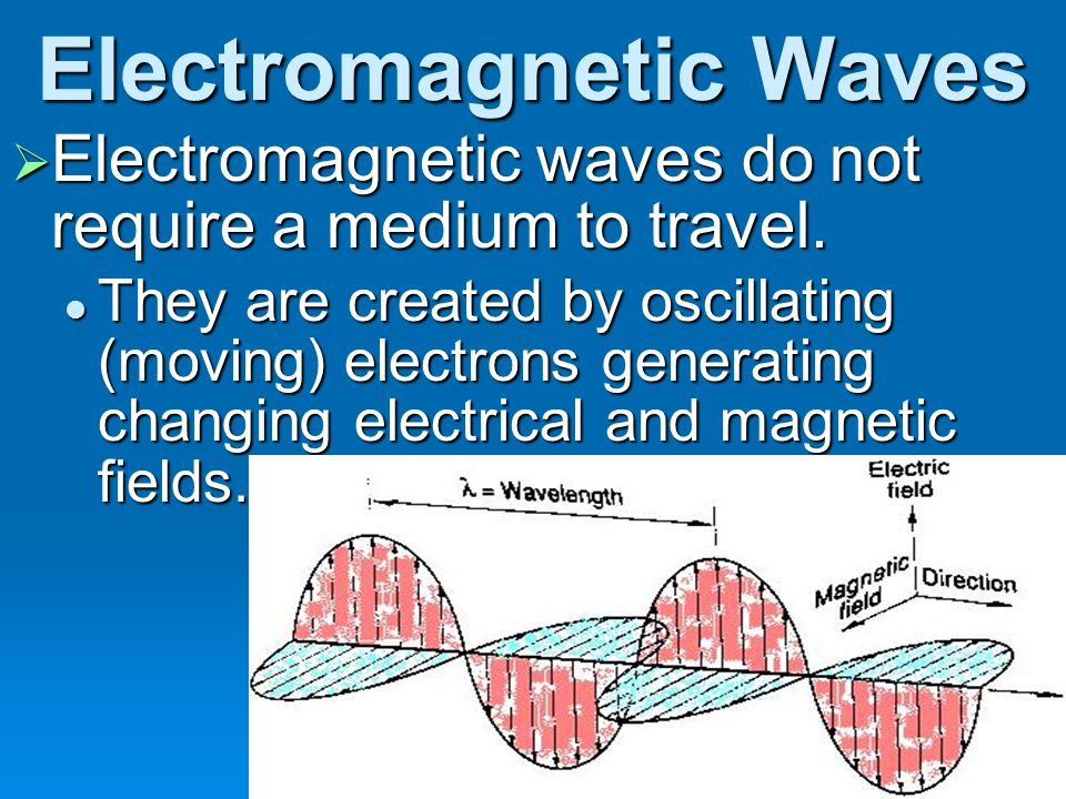Electromagnetic Waves  Electromagnetic waves do not require a medium to travel.