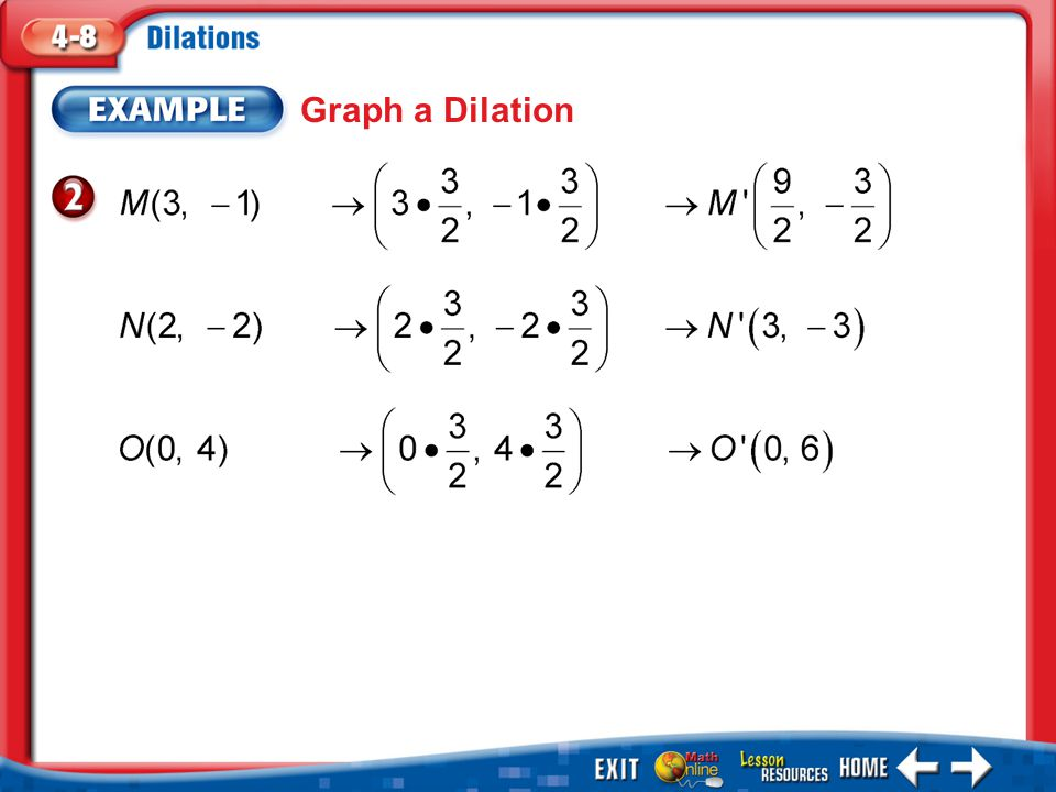 Example 2 Graph a Dilation