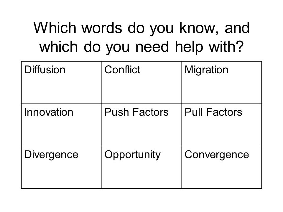 Which words do you know, and which do you need help with? DiffusionConflictMigration InnovationPush FactorsPull Factors DivergenceOpportunityConvergen