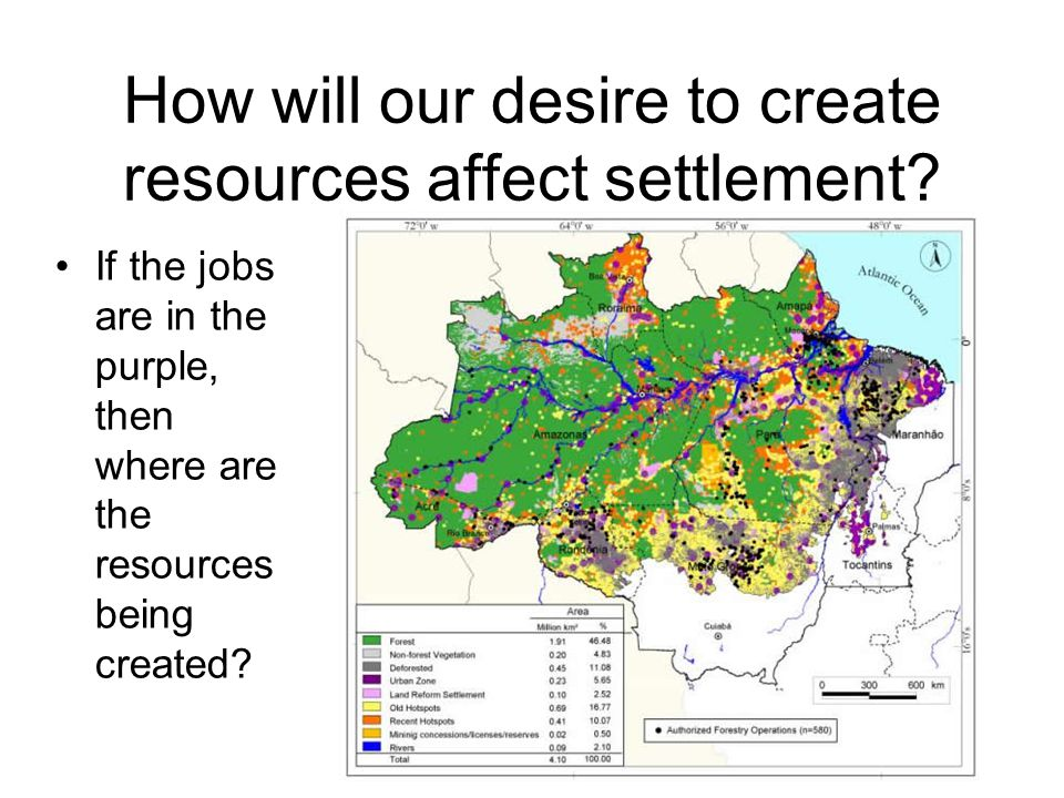 How will our desire to create resources affect settlement.