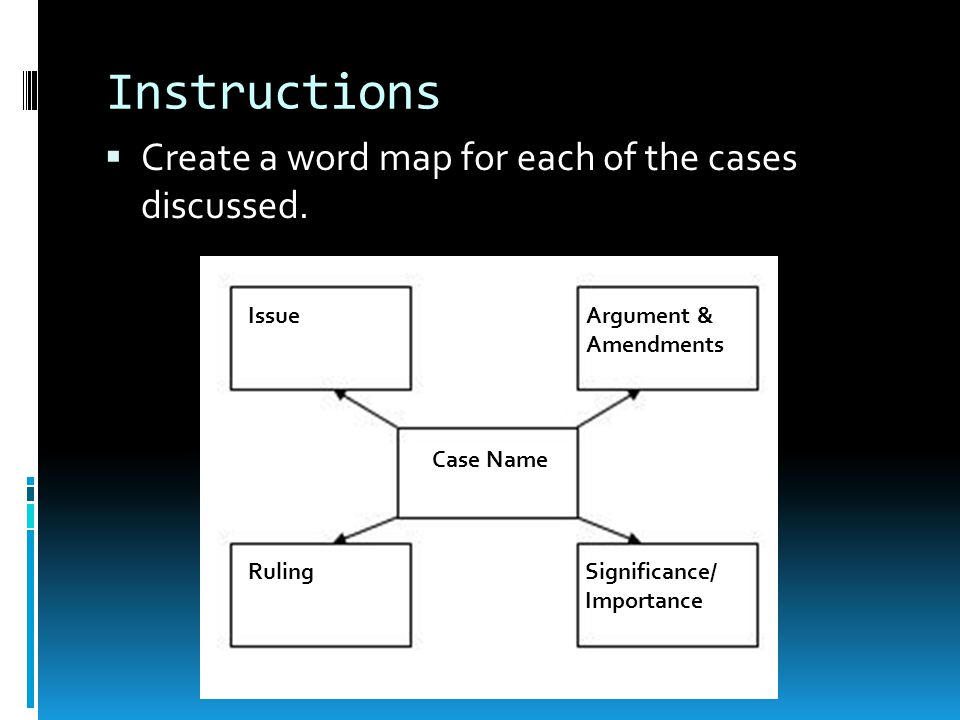 Instructions  Create a word map for each of the cases discussed. Case Name IssueArgument & Amendments RulingSignificance/ Importance