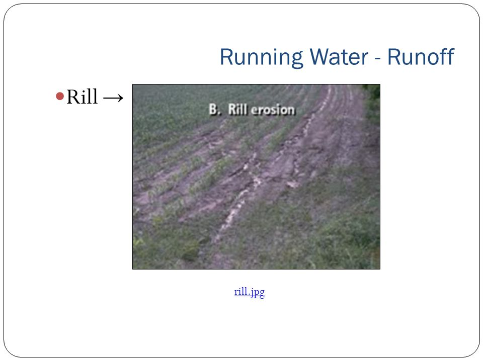 Gully → runoff ‑ 670291.jpg A channel with water only after it rains
