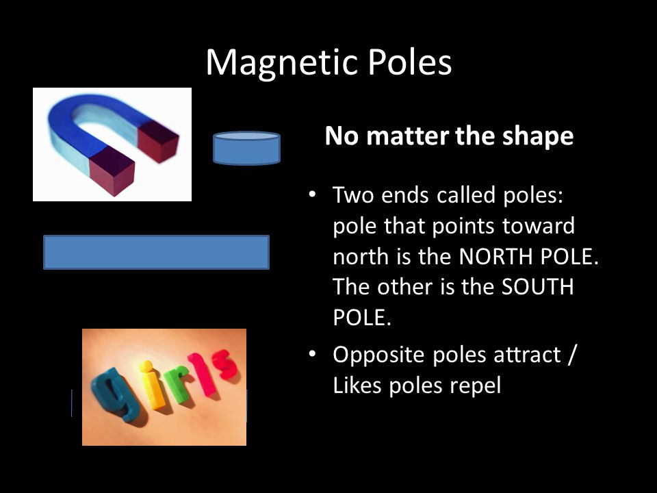 Magnetic Poles No matter the shape Two ends called poles: pole that points toward north is the NORTH POLE.