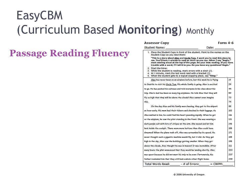 EasyCBM (Curriculum Based Monitoring) Monthly Passage Reading Fluency