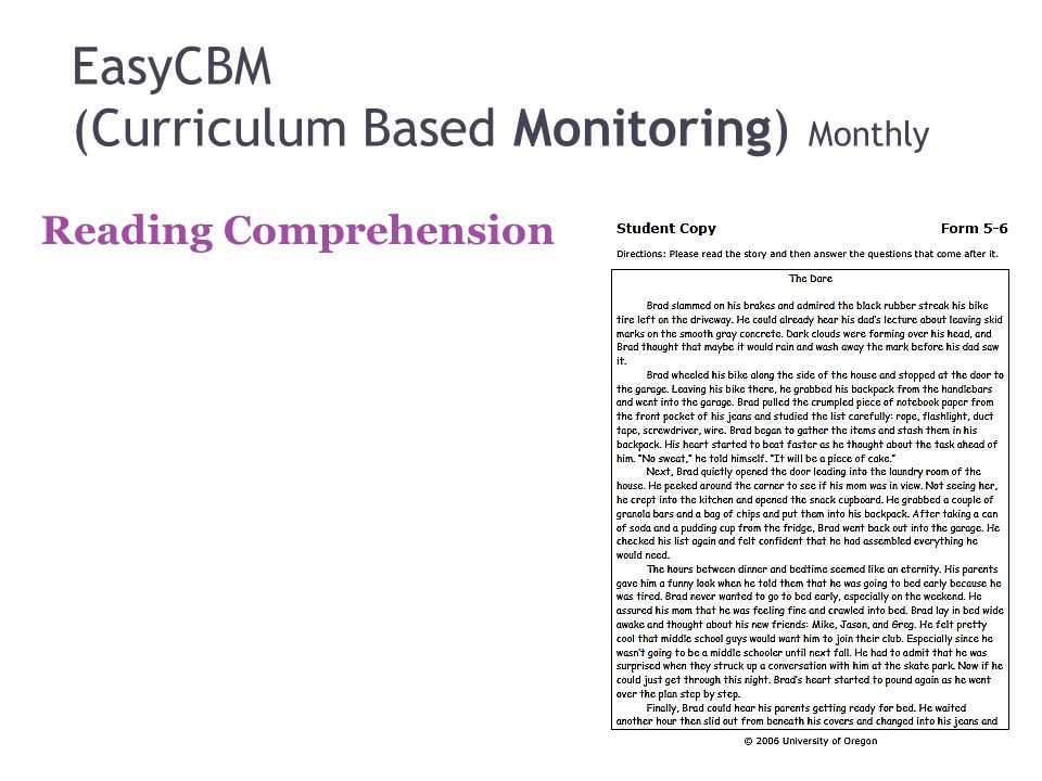 EasyCBM (Curriculum Based Monitoring) Monthly Reading Comprehension