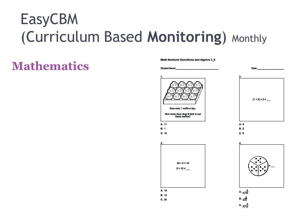 EasyCBM (Curriculum Based Monitoring) Monthly Mathematics