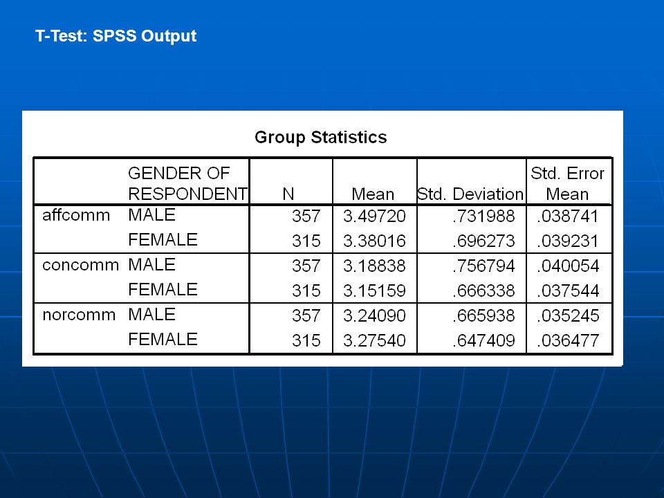 T-Test: SPSS Output