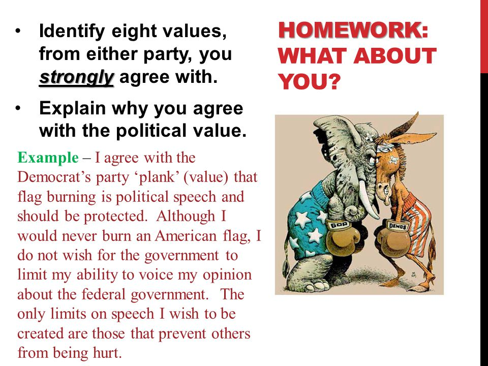 HOMEWORK HOMEWORK: WHAT ABOUT YOU? stronglyIdentify eight values, from either party, you strongly agree with. Explain why you agree with the political
