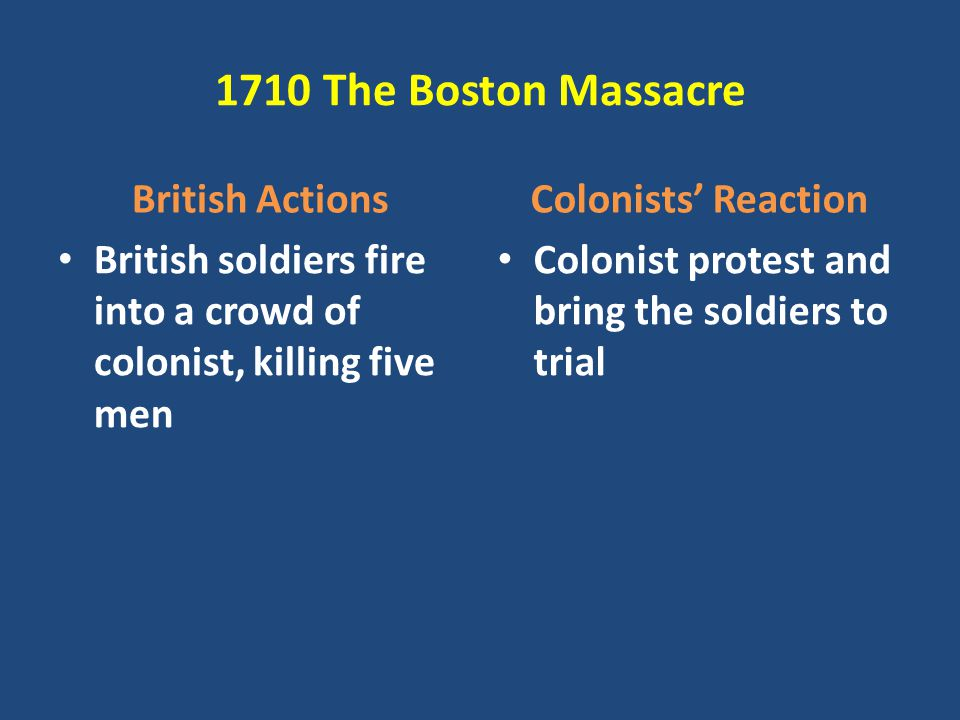 1710 The Boston Massacre British Actions British soldiers fire into a crowd of colonist, killing five men Colonists' Reaction Colonist protest and bri