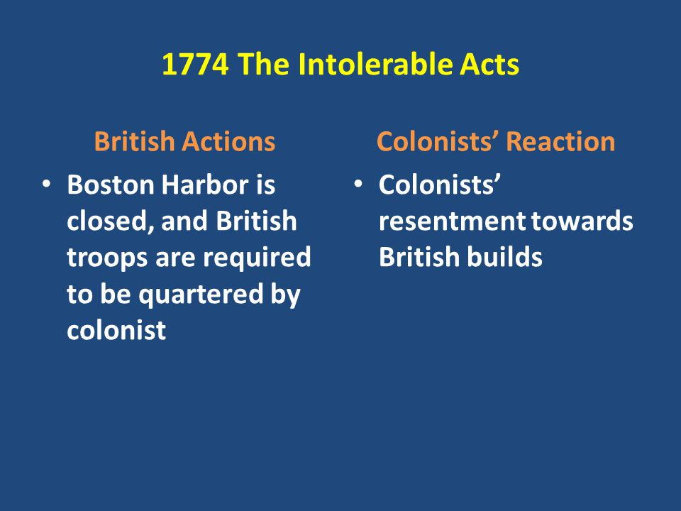 1774 The Intolerable Acts British Actions Boston Harbor is closed, and British troops are required to be quartered by colonist Colonists' Reaction Col