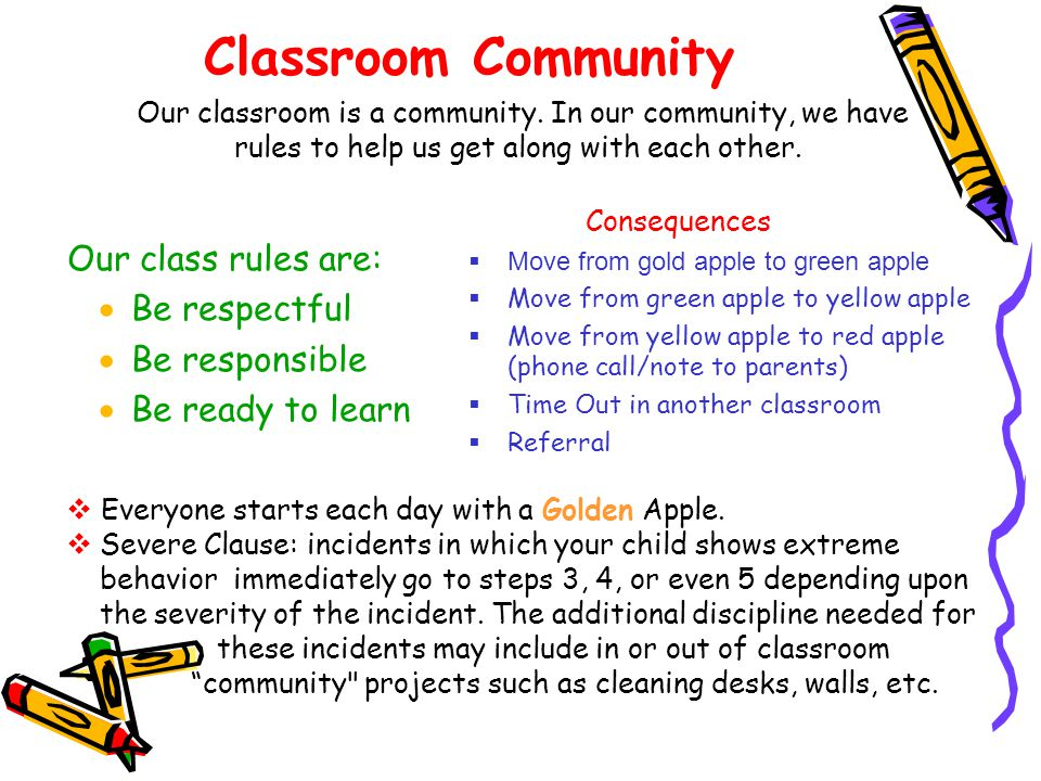Classroom Community Our class rules are:  Be respectful  Be responsible  Be ready to learn Consequences  Move from gold apple to green apple  Move from green apple to yellow apple  Move from yellow apple to red apple (phone call/note to parents)  Time Out in another classroom  Referral Our classroom is a community.