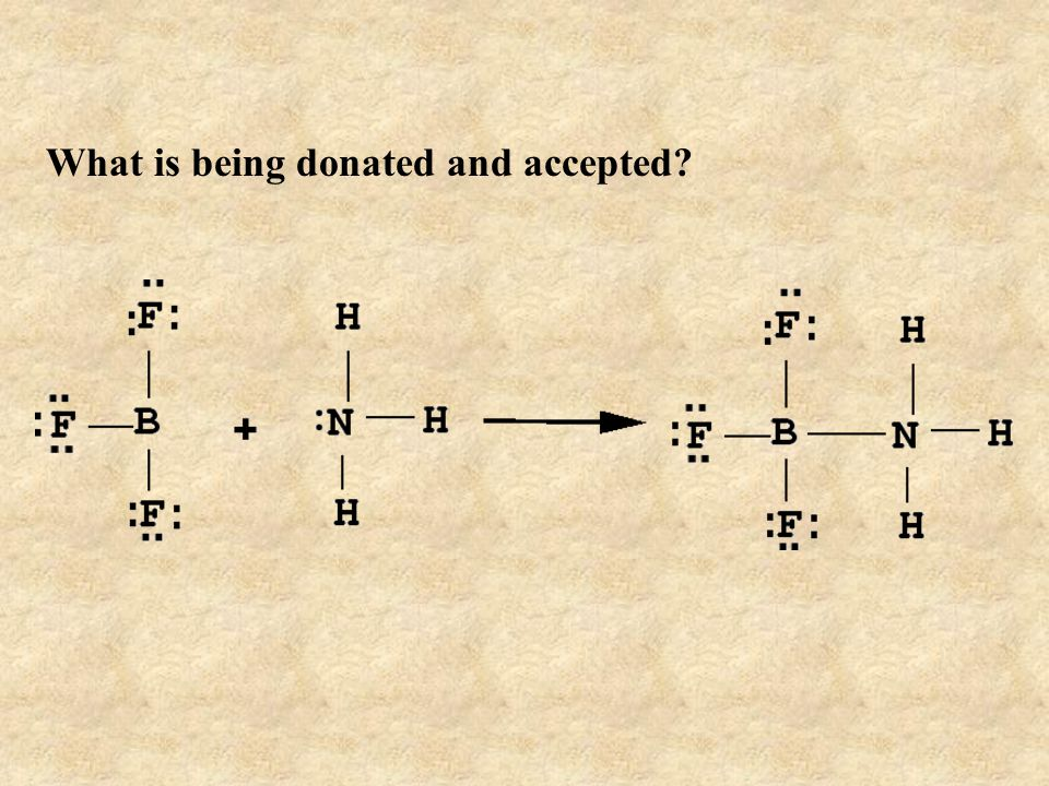 What is being donated and accepted?
