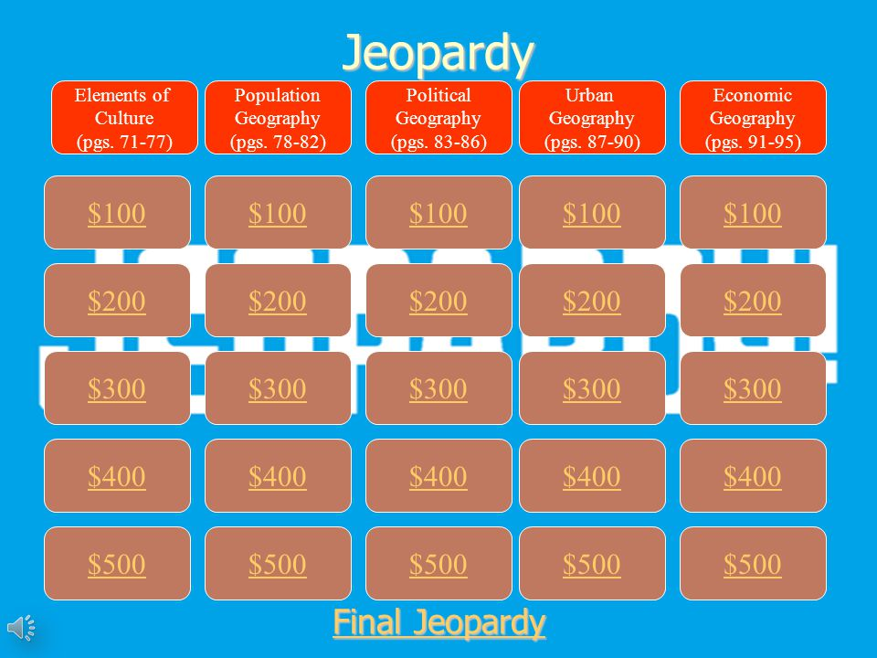 Jeopardy $100 Elements of Culture (pgs. 71-77) Population Geography (pgs. 78-82) Political Geography (pgs. 83-86) Urban Geography (pgs. 87-90) Economi