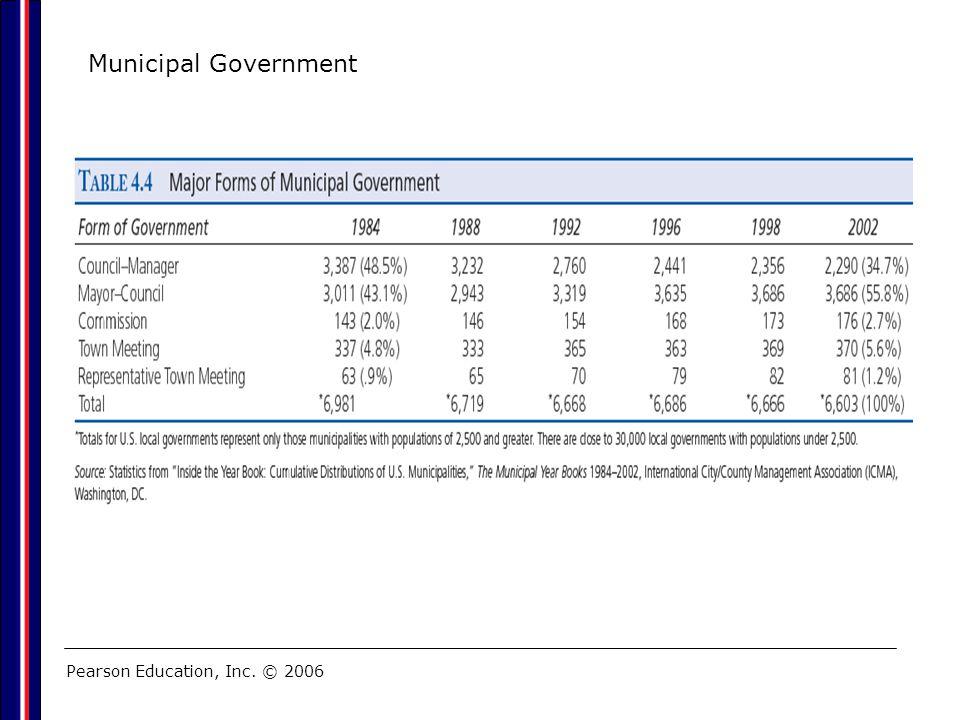 Pearson Education, Inc. © 2006 Municipal Government