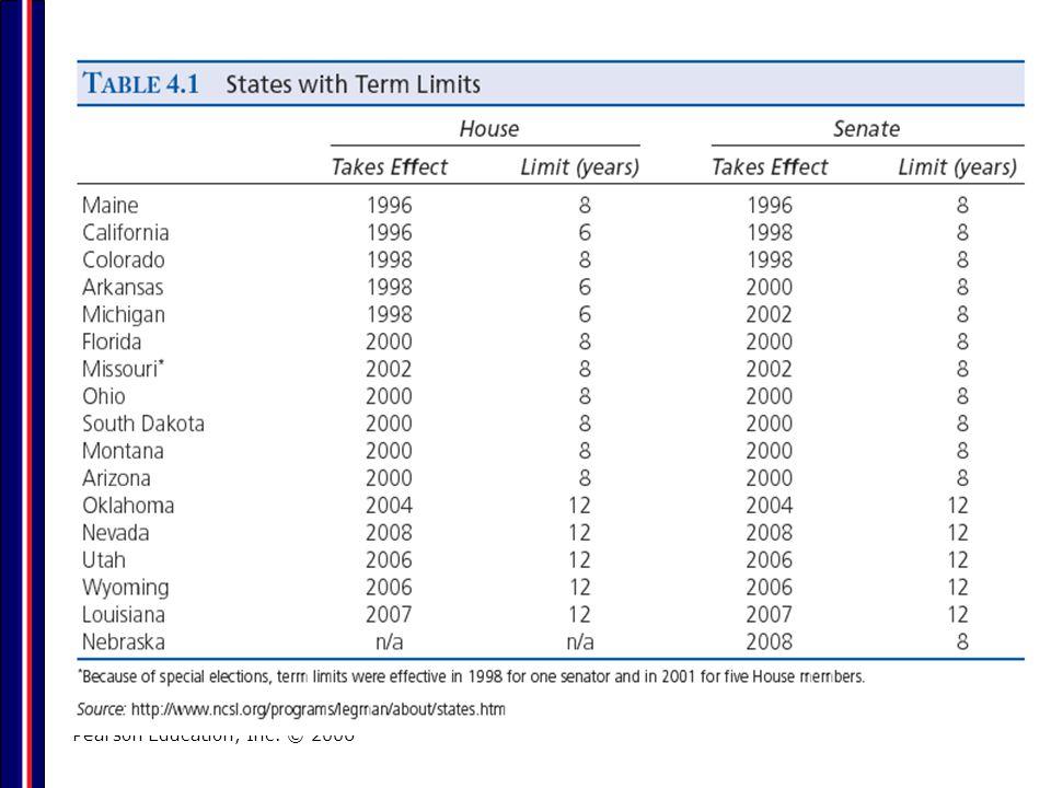 Pearson Education, Inc. © 2006 Insert Table 4.1