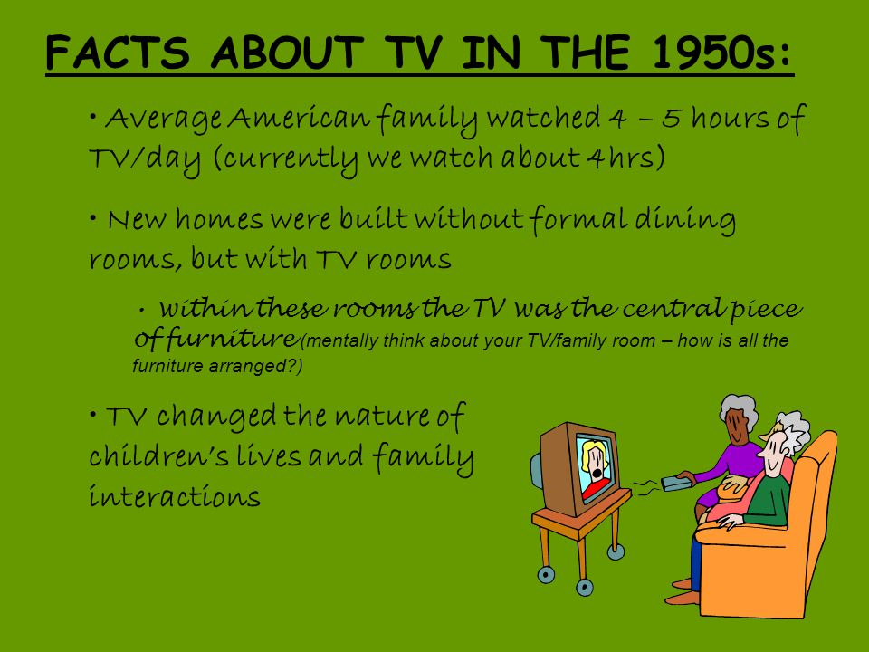 FACTS ABOUT TV IN THE 1950s: Average American family watched 4 – 5 hours of TV/day (currently we watch about 4hrs) New homes were built without formal