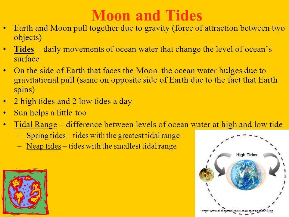 Moon and Tides Earth and Moon pull together due to gravity (force of attraction between two objects) Tides – daily movements of ocean water that chang