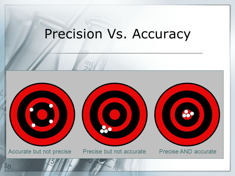Precision Vs. Accuracy Accurate but not precisePrecise but not accuratePrecise AND accurate