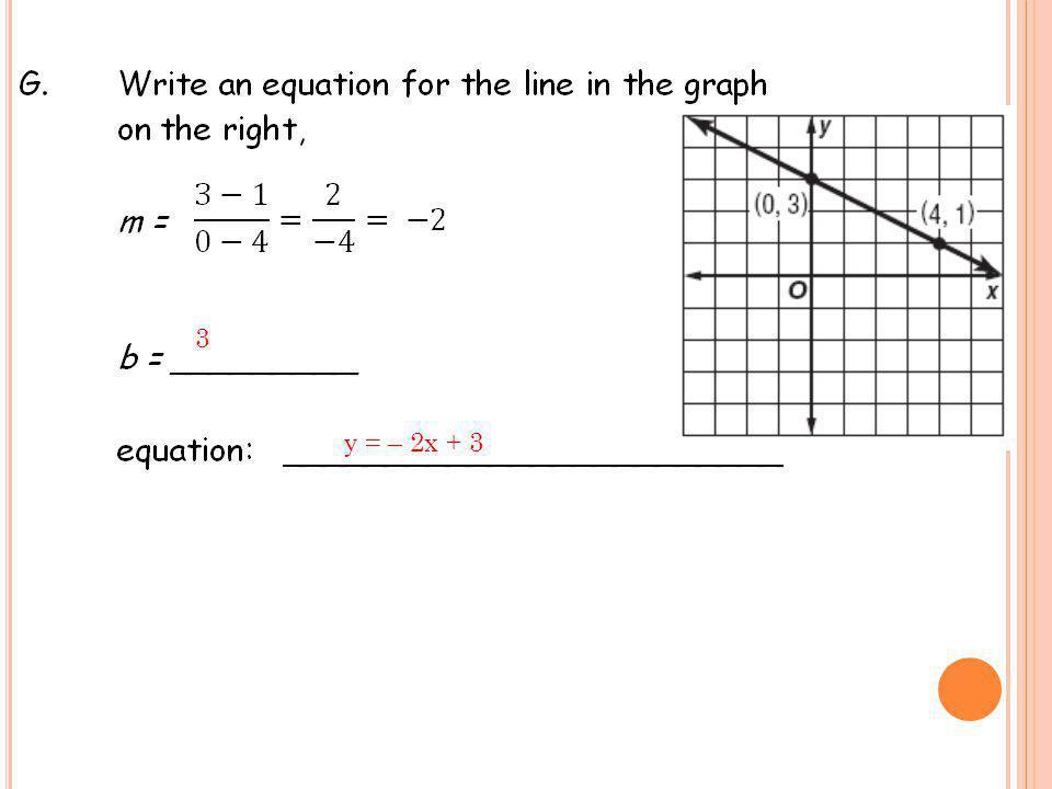 3 y = – 2x + 3