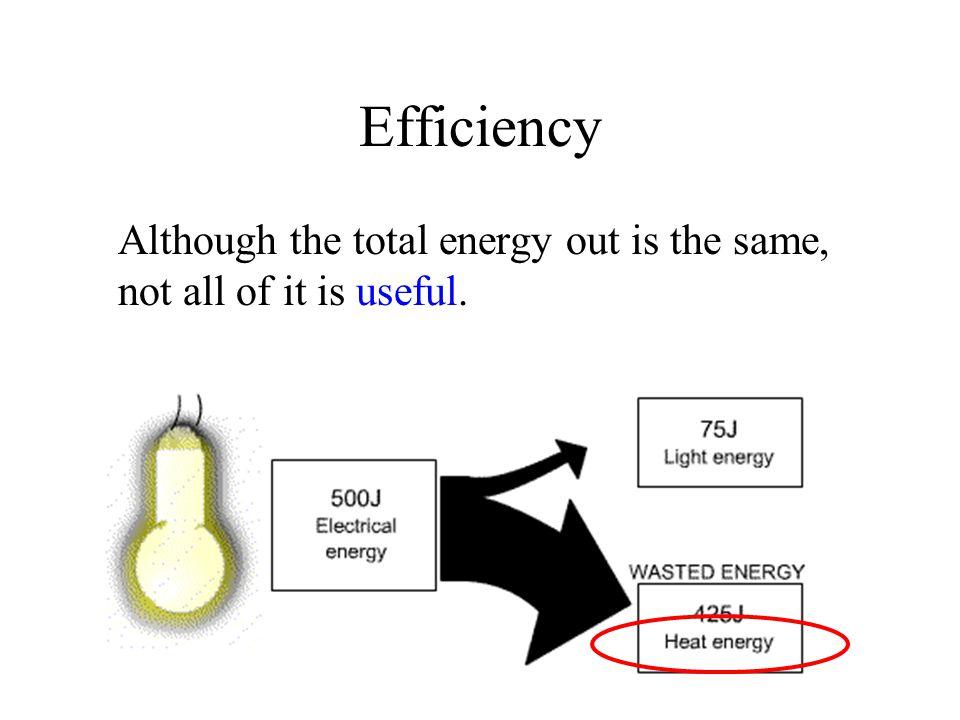 Efficiency Efficiency is defined as Efficiency (%) = useful energy outputx 100 total energy input
