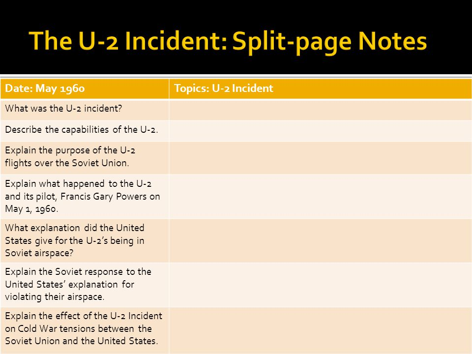 Date: May 1960Topics: U-2 Incident What was the U-2 incident.