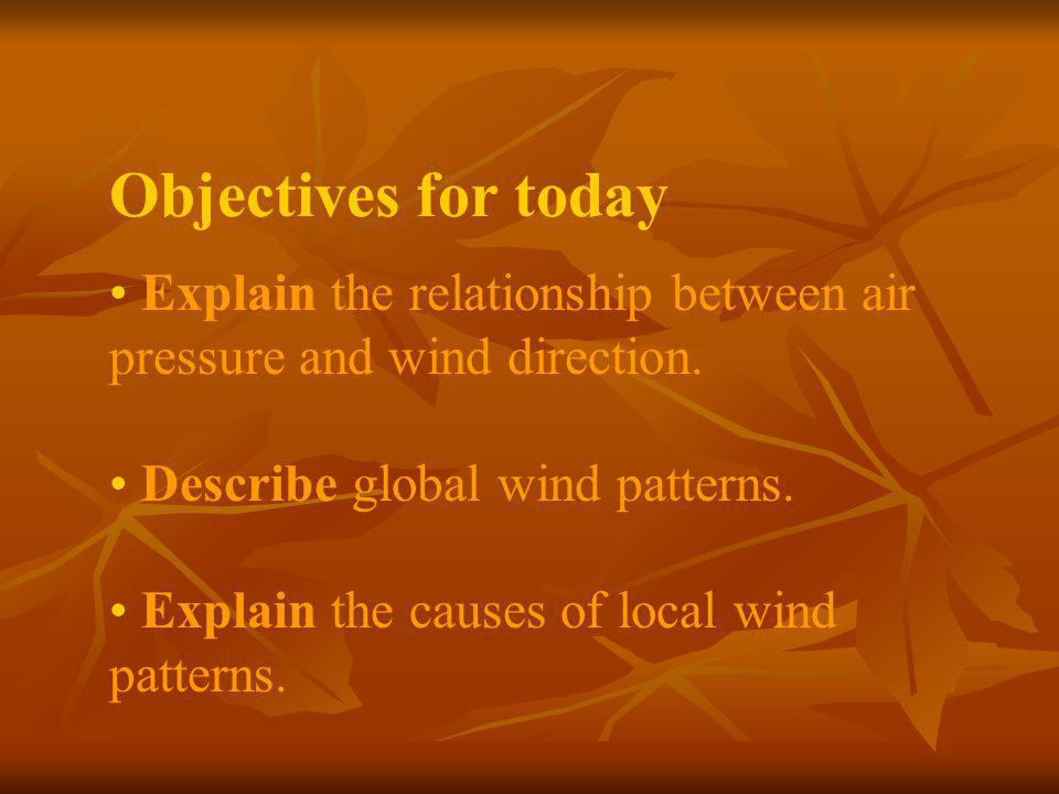 Objectives for today Explain the relationship between air pressure and wind direction. Describe global wind patterns. Explain the causes of local wind