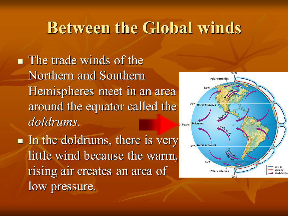 Between the Global winds The trade winds of the Northern and Southern Hemispheres meet in an area around the equator called the doldrums. In the doldr