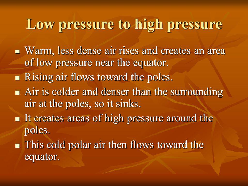 Low pressure to high pressure Warm, less dense air rises and creates an area of low pressure near the equator. Warm, less dense air rises and creates
