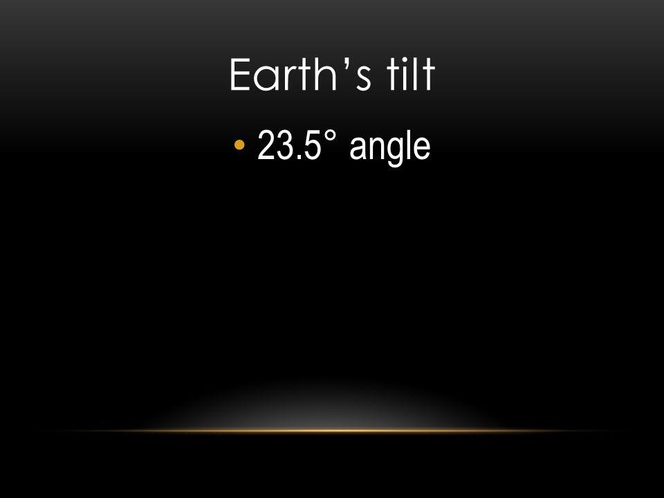 Earth's tilt 23.5° angle
