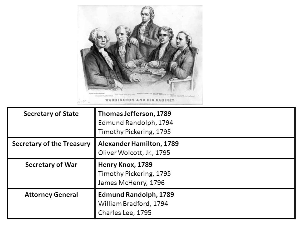 Secretary of StateThomas Jefferson, 1789 Edmund Randolph, 1794 Timothy Pickering, 1795 Secretary of the TreasuryAlexander Hamilton, 1789 Oliver Wolcott, Jr., 1795 Secretary of WarHenry Knox, 1789 Timothy Pickering, 1795 James McHenry, 1796 Attorney GeneralEdmund Randolph, 1789 William Bradford, 1794 Charles Lee, 1795