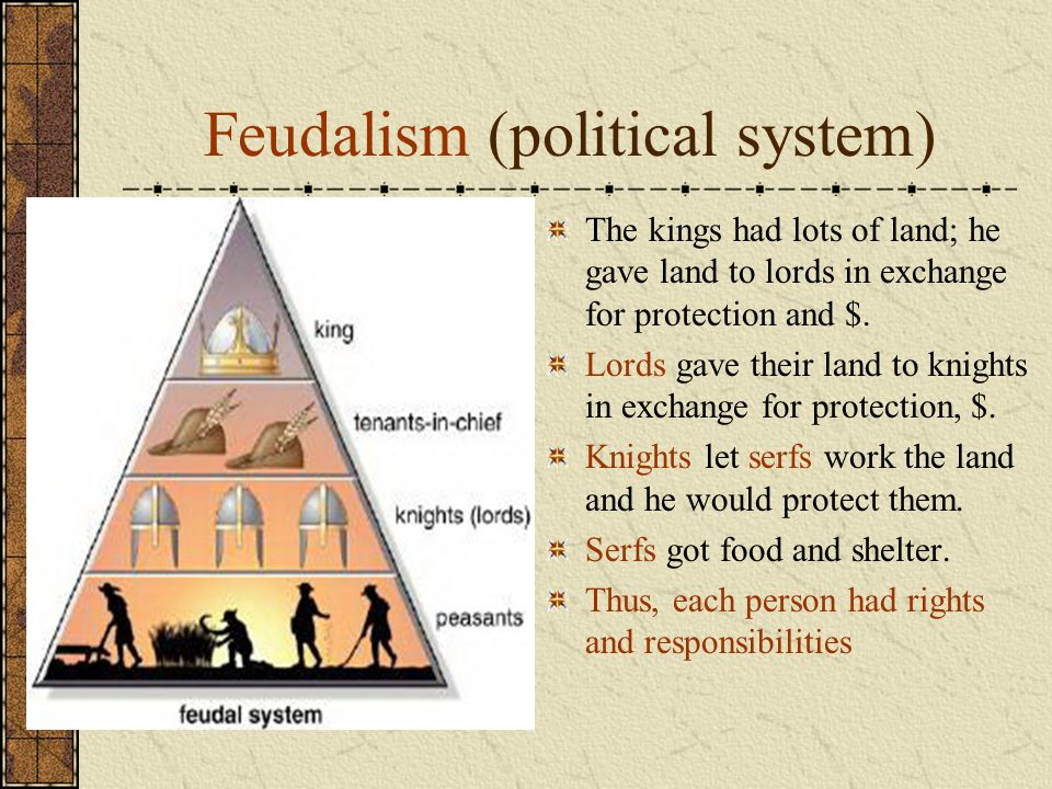 Feudalism (political system) The kings had lots of land; he gave land to lords in exchange for protection and $. Lords gave their land to knights in e