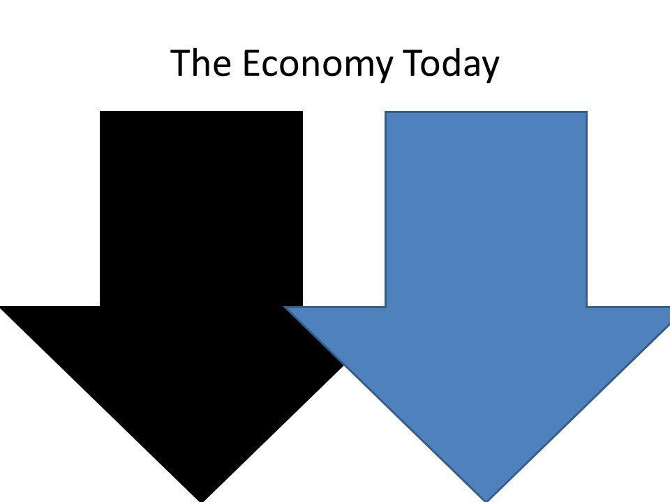 The Economy Today