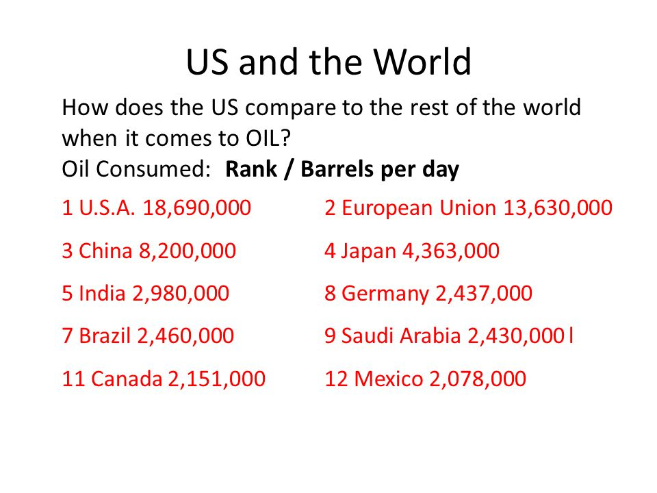 US and the World How does the US compare to the rest of the world when it comes to OIL.