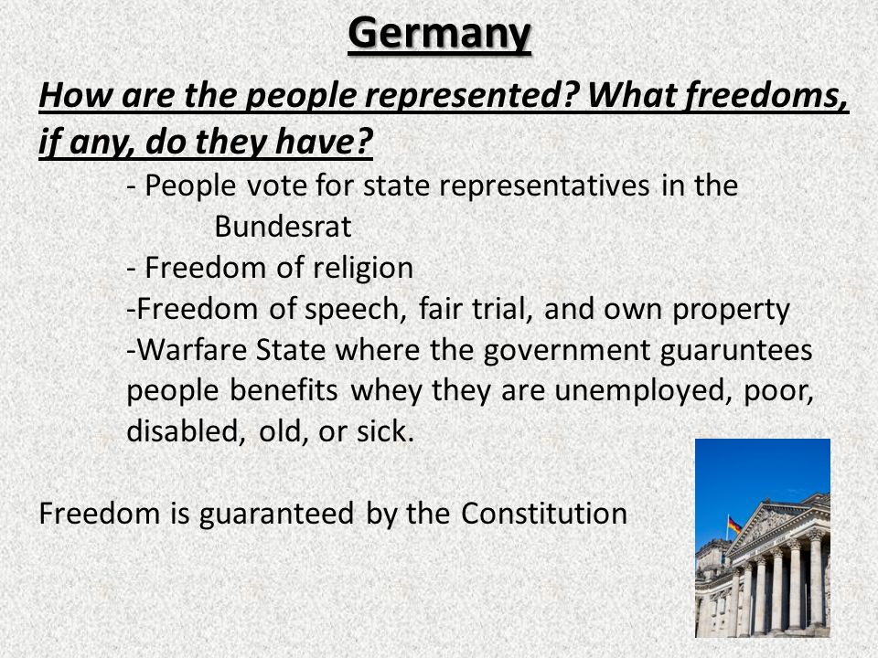 Germany How are the people represented.What freedoms, if any, do they have.