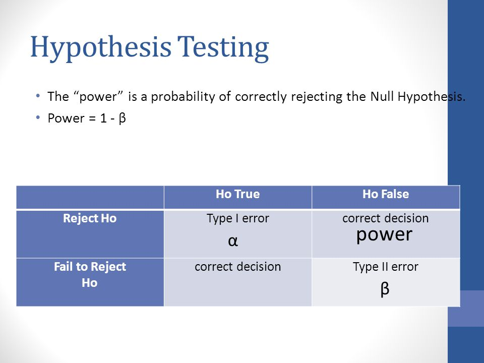 Hypothesis Testing The power is a probability of correctly rejecting the Null Hypothesis.