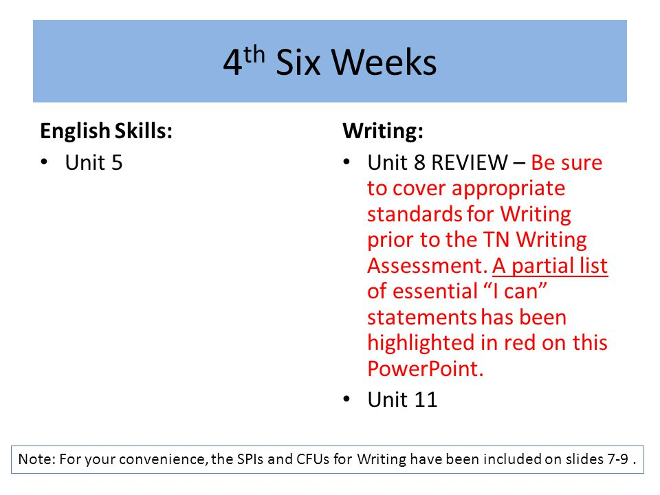 English Skills: Unit 5 Writing: Unit 8 REVIEW – Be sure to cover appropriate standards for Writing prior to the TN Writing Assessment. A partial list