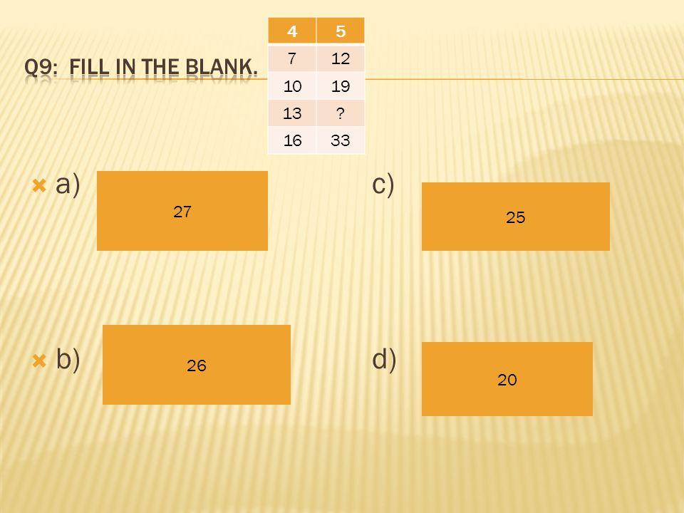  a)c)  b)d) 9 10 3 2
