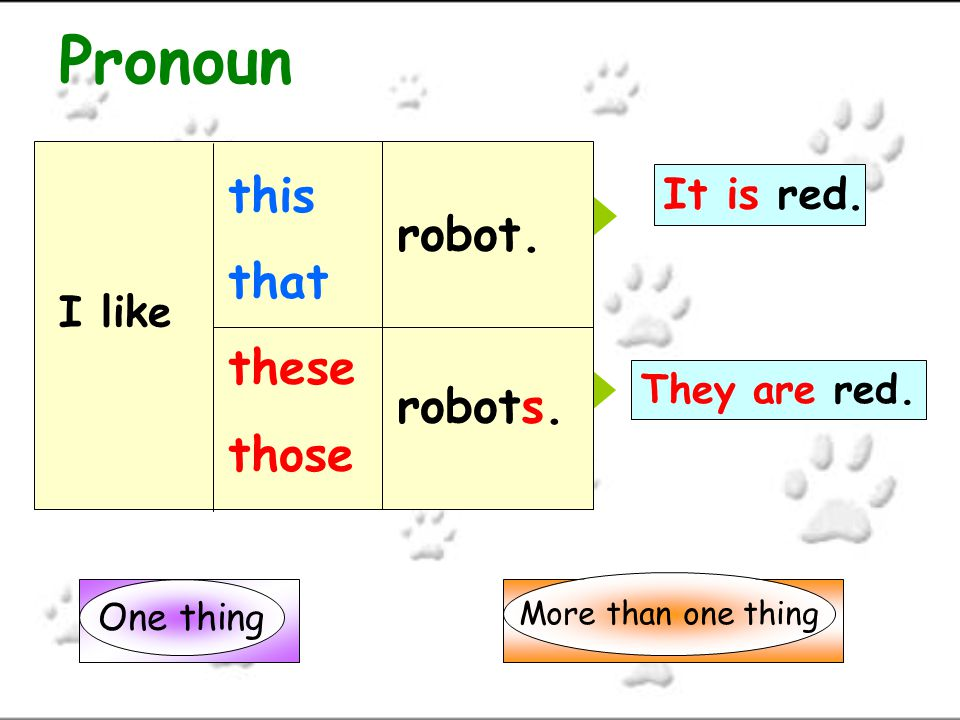 I like ___ robot._____ red. this / that / these / those It is / They are I like this robot.