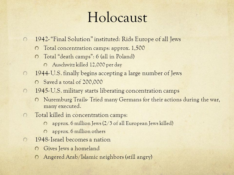 Holocaust 1942- Final Solution instituted: Rids Europe of all Jews Total concentration camps: approx.